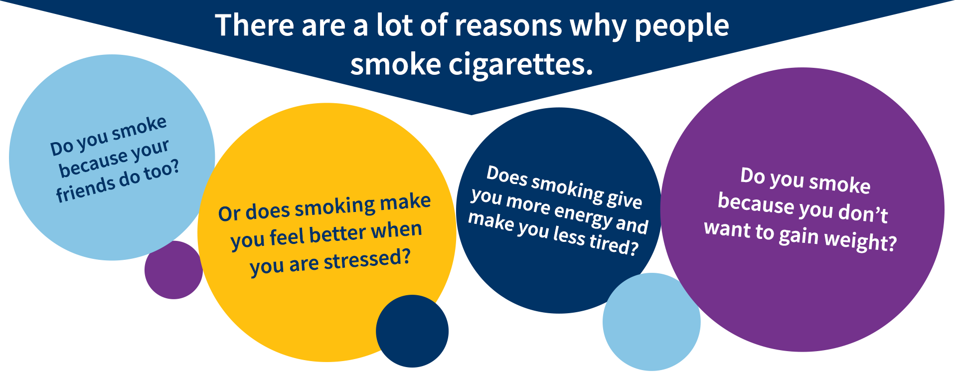 Not Ready to Quit | Smoke Free Families